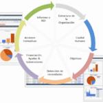 Características de Softmetry ERP de formación