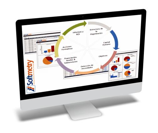 Softmetry: Desarrollo y adaptación aplicaciones para el área de formación